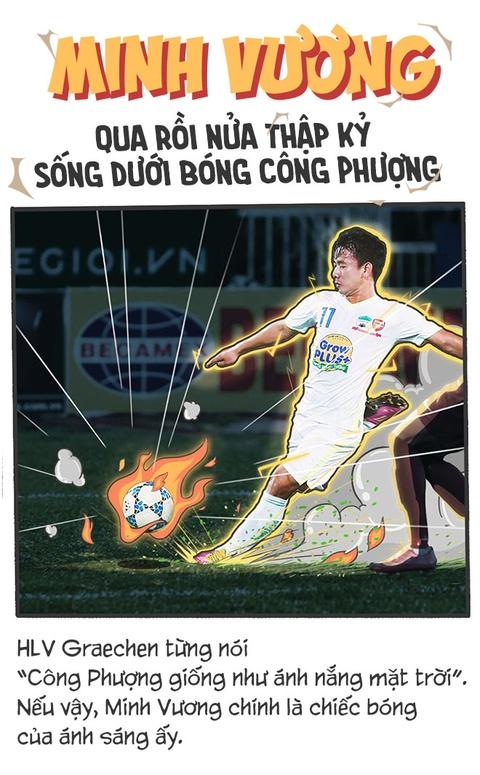 Minh Vuong: Qua roi nua thap ky song duoi bong Cong Phuong hinh anh 1