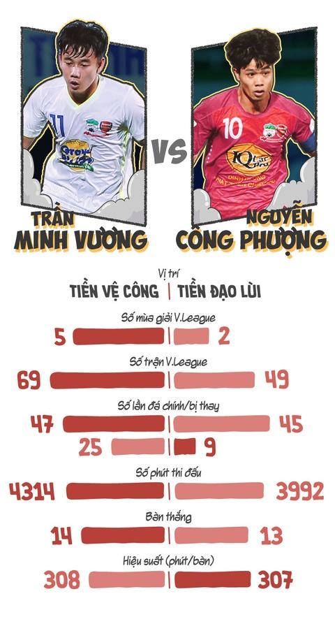 Minh Vuong: Qua roi nua thap ky song duoi bong Cong Phuong hinh anh 9