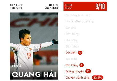 U23 Viet Nam da khien doi thu phai cang thang nhu the nao? hinh anh 6