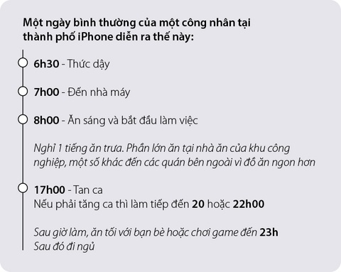 'Thanh pho iPhone' dang dan bien mat o Trung Quoc hinh anh 7