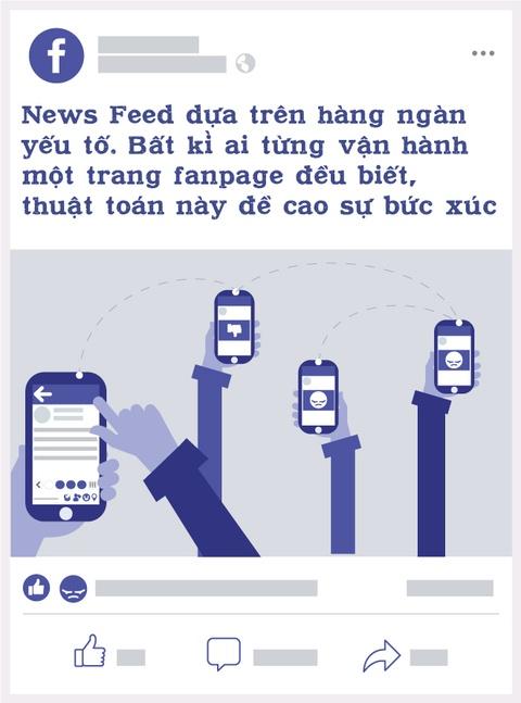 News Feed cua Facebook: Thu ta thuat dang am anh the gioi hinh anh 10