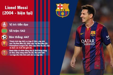 10 cau thu hay nhat lich su Barcelona hinh anh 1
