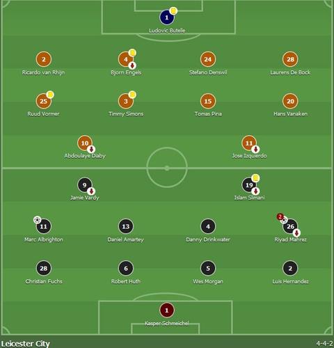 Leicester thang 3-0, dan dau bang o Champions League hinh anh 1