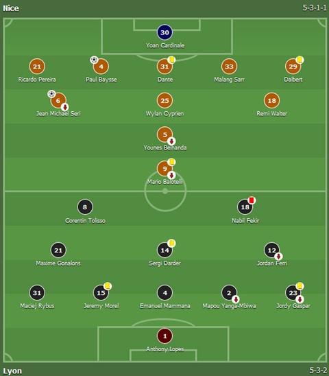 Balotelli sut hong penalty trong tran thang Lyon 2-0 hinh anh 1