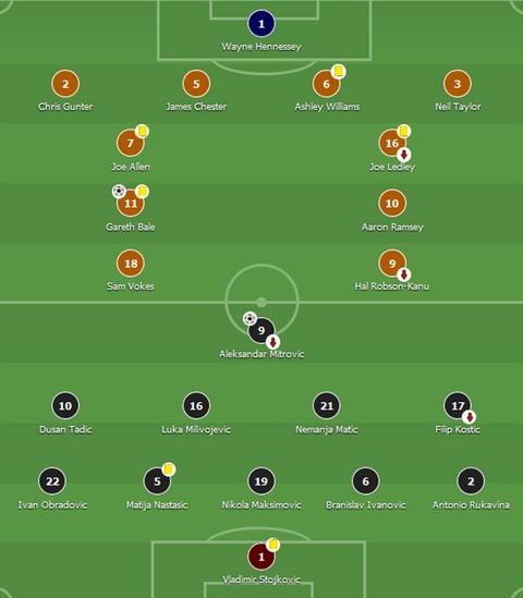 Bale ghi ban, DT xu Wales khien doi thu do mau hinh anh 1