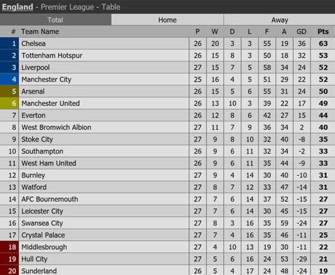 Liverpool 3-1 Arsenal: Arsene Wenger om dau that vong hinh anh 1