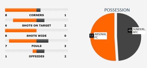Sanchez giup Arsenal nuoi hy vong du Champions League hinh anh 9