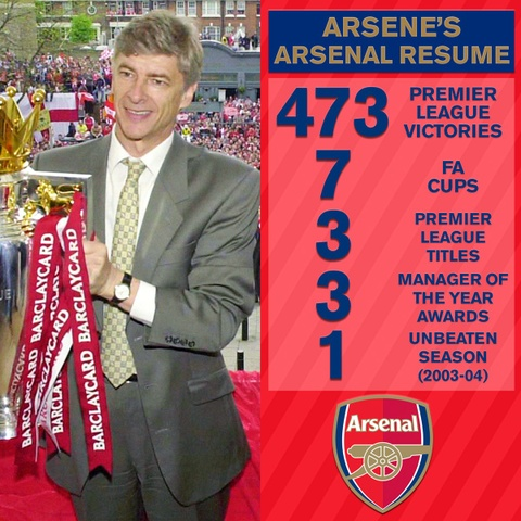 Arsene Wenger va 22 nam cung Arsenal: Chi vi qua yeu hinh anh 3