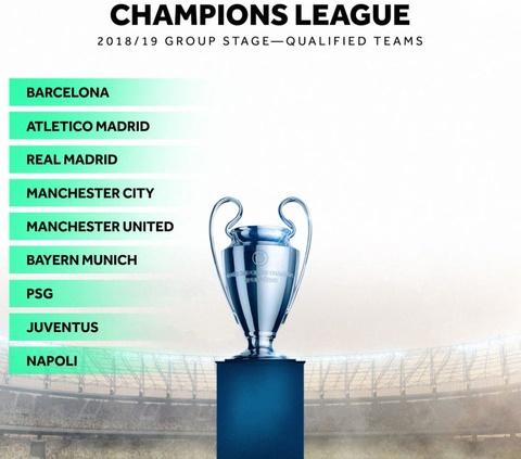 Xac dinh 9 doi bong lon du Champions League mua 2018/19 hinh anh 10
