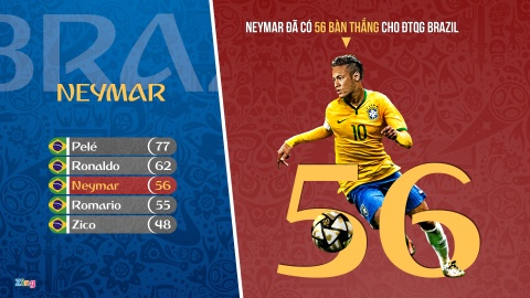Loai Neymar hay Coutinho, quyet dinh can nao cua Tite? hinh anh 3