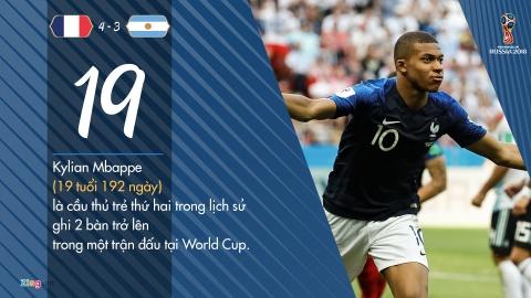 That cay dang khi nhin Messi buon ba roi World Cup hinh anh 4