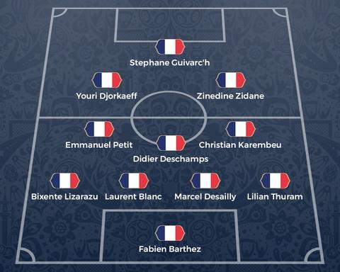 So sanh the he Zidane 1998 va Mbappe 2018 hinh anh 23
