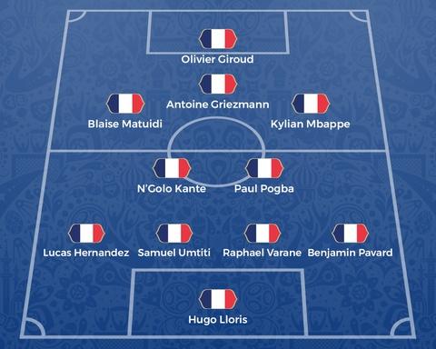 So sanh the he Zidane 1998 va Mbappe 2018 hinh anh 24