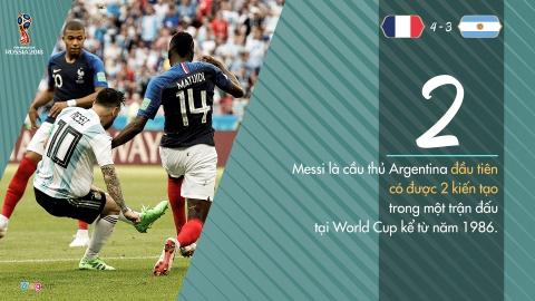 Argentina tu Maradona den Messi: Nat bay khong chi o mot World Cup hinh anh 4