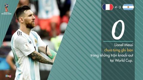 Argentina tu Maradona den Messi: Nat bay khong chi o mot World Cup hinh anh 2