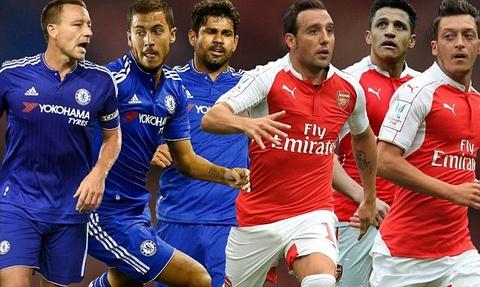 Chelsea duoc danh gia cao hon Arsenal tai Community Shield hinh anh
