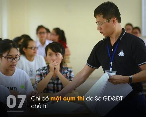 Thi THPT quoc gia 2017: 10 diem moi dang chu y hinh anh 7