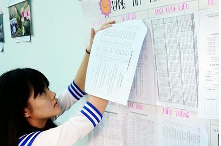 Bộ GD&ĐT ra chỉ thị cấm giao thêm hồ sơ, sổ sách cho giáo viên
