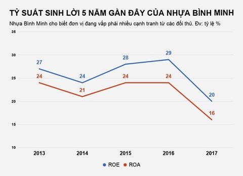 Bao nhieu doanh nghiep o Viet Nam da bi nguoi Thai thau tom? hinh anh 3