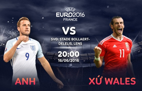 xem truc tiep anh vs wales hinh anh