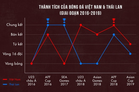 Chua the bo xa Viet Nam, nguoi Thai mo gi khi vuon ra chau A? hinh anh 8