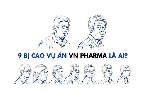 9 bi cao trong vu an VN Pharma la ai? hinh anh 1