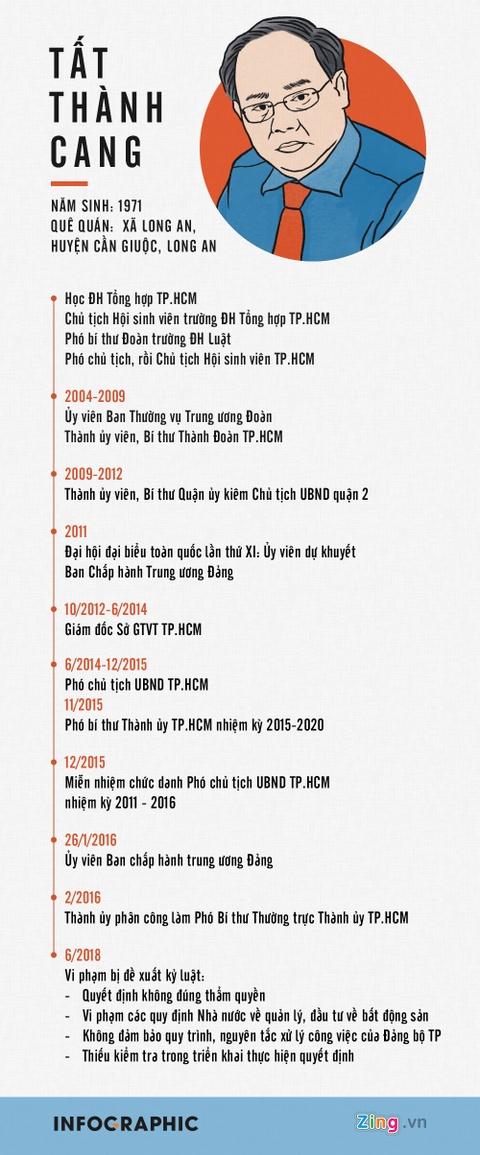 Vi sao ong Tat Thanh Cang bi de xuat ky luat? hinh anh 1