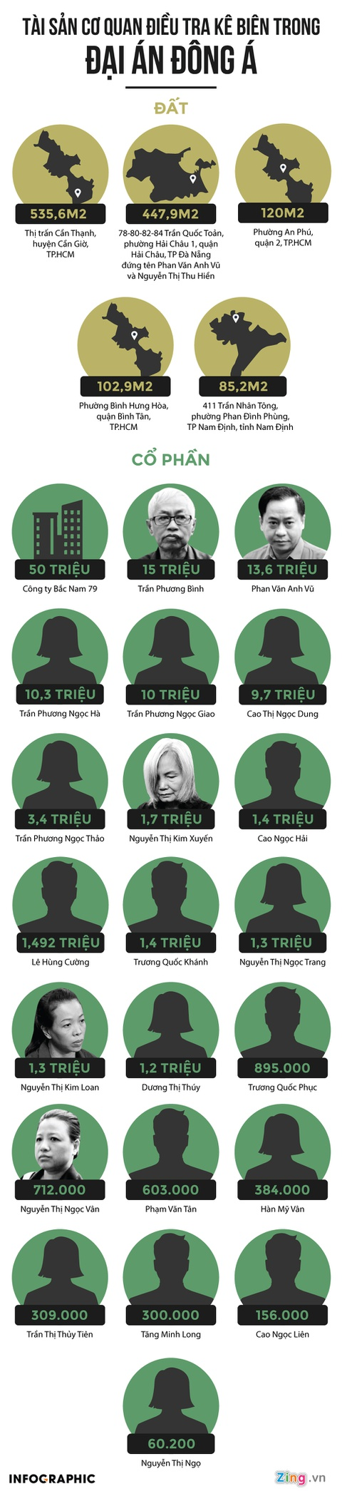 Vu 'nhom', Tran Phuong Binh bi ke bien nhung gi? hinh anh 1