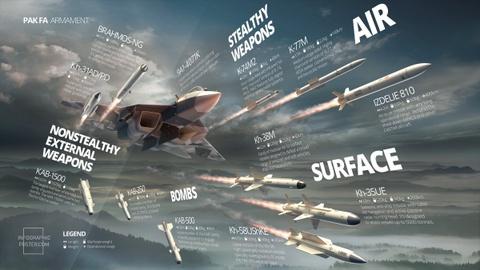 Tiem kich tang hinh Su-57 cua Nga co the qua mat F-22 cua My hinh anh 8