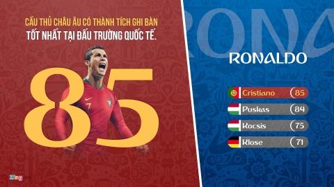 Xin loi Ronaldo, anh khong phai la 'The GOAT' hinh anh 3