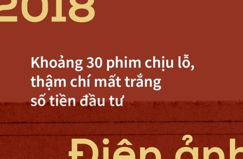 That bai va scandal tinh ai 'bua vay' phim Viet nam 2018 nhu the nao? hinh anh 11