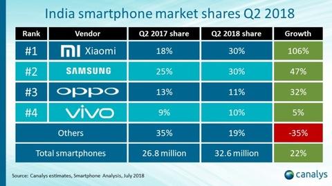 Pocophone - tro 've sau thoat xac' gia re cua Xiaomi de dau Samsung hinh anh 4