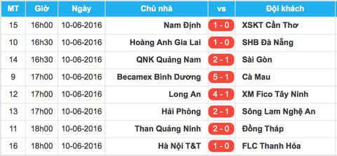 Van Quyet buoc Thanh Hoa dung buoc tai Cup Quoc gia hinh anh 9