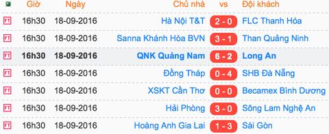 Ha Noi T&T dang quang nghet tho V.League 2016 hinh anh 12