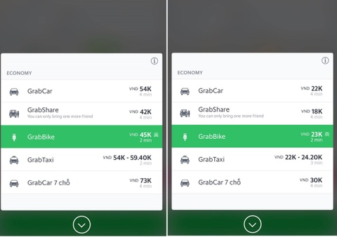 GrabBike tang gia that thuong, co luc dat hon taxi hinh anh 1