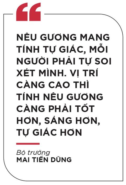 Bo truong Mai Tien Dung: 'De but pha thi luon phai tao ap luc moi' hinh anh 10