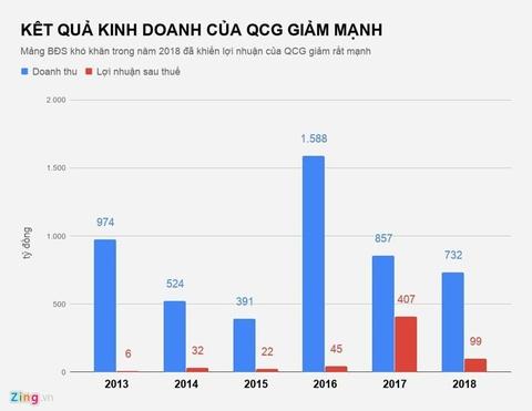 CEO Quoc Cuong Gia Lai: 'Xe toi di, nha toi o mang the chap het roi' hinh anh 2
