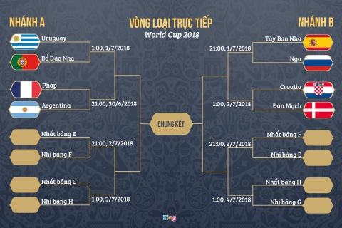 Chat vat ha Nigeria, Argentina hen Phap o vong 1/8 World Cup hinh anh 3