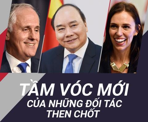 Thu tuong cong du dau nam: Tam voc moi voi nhung doi tac then chot hinh anh 1