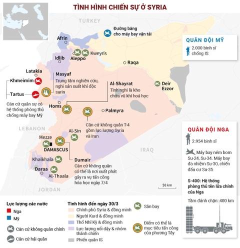 Noi chien Syria: Ban co dau tri giua cac cuong quoc hinh anh 13