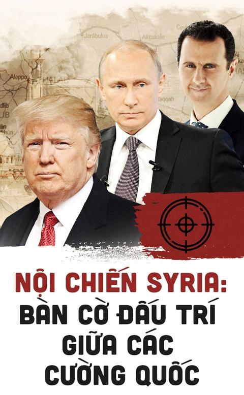 Noi chien Syria: Ban co dau tri giua cac cuong quoc hinh anh 1