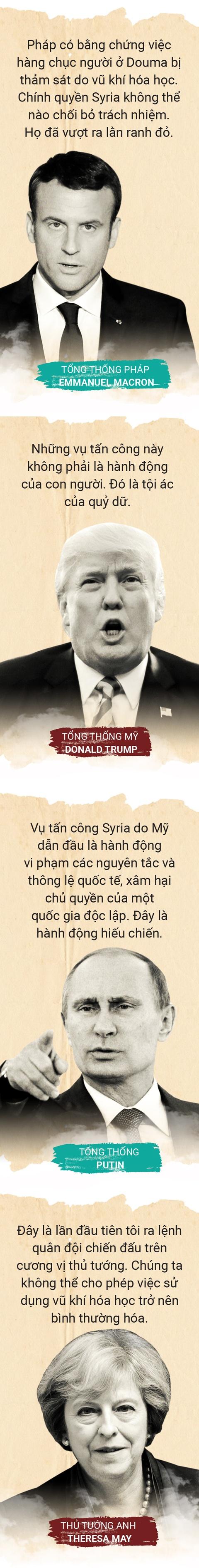 Noi chien Syria: Ban co dau tri giua cac cuong quoc hinh anh 10