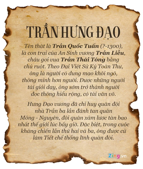 10 cau noi luu danh su sach cua Hung Dao Vuong Tran Quoc Tuan hinh anh 11