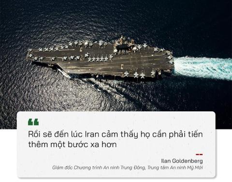 Thung thuoc sung voi nguy co doi dau My - Iran can ke hinh anh 7