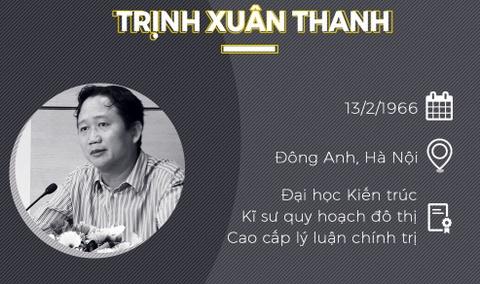 Trinh Xuan Thanh khai nhan vali chua tien tu ai? hinh anh 2