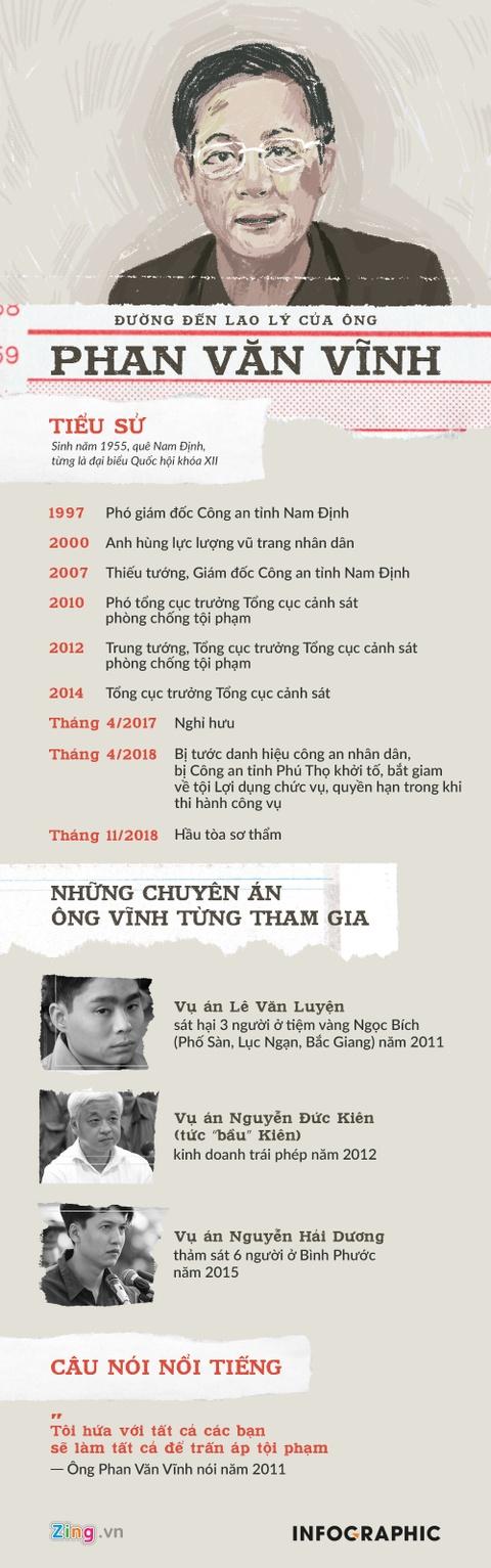 Ong Phan Van Vinh hau toa va phep thu voi co quan chong tham nhung hinh anh 10