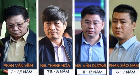 Ong Phan Van Vinh: 'Toi sai den dau chiu trach nhiem den do' hinh anh 2