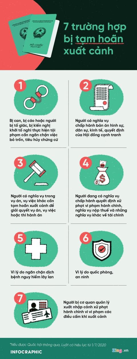 7 truong hop bi Bo Cong an de nghi tam hoan xuat canh hinh anh 1