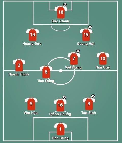 U23 Viet Nam vs U23 Indonesia: Bui Tien Dung doi dien thu thach hinh anh 3