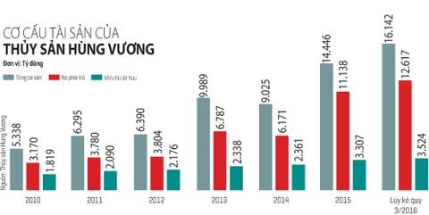 Vua ca Hung Vuong dang lun sau vao 'vet xe do' cua Hoang Anh Gia Lai? hinh anh 3